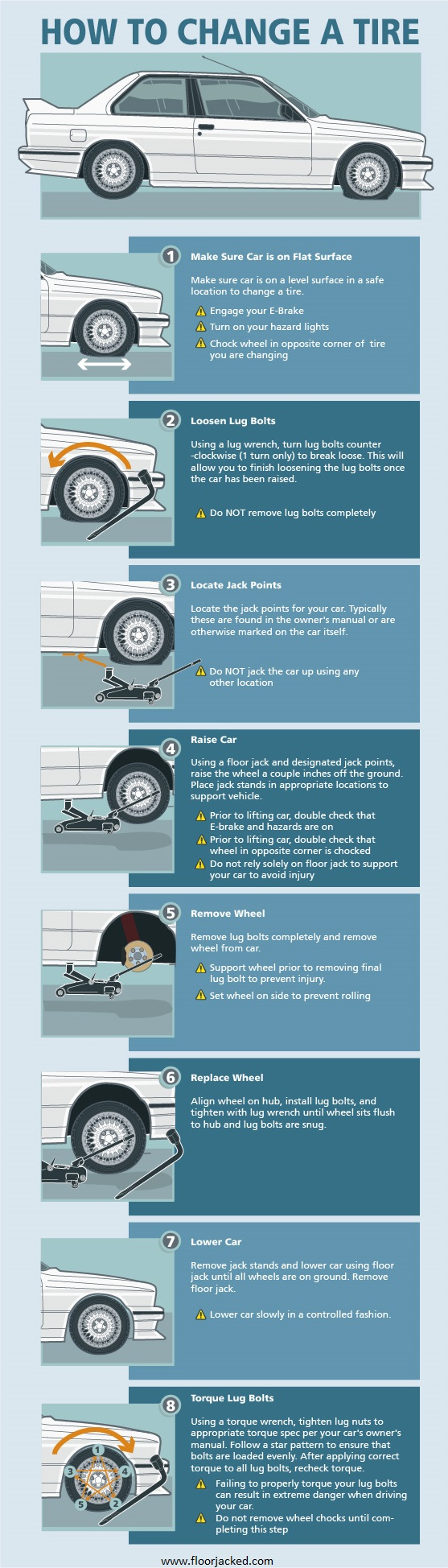 Infographic: How To Change a Car Tire